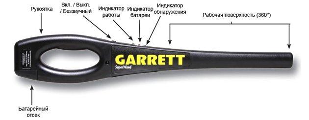 Garrett superwand